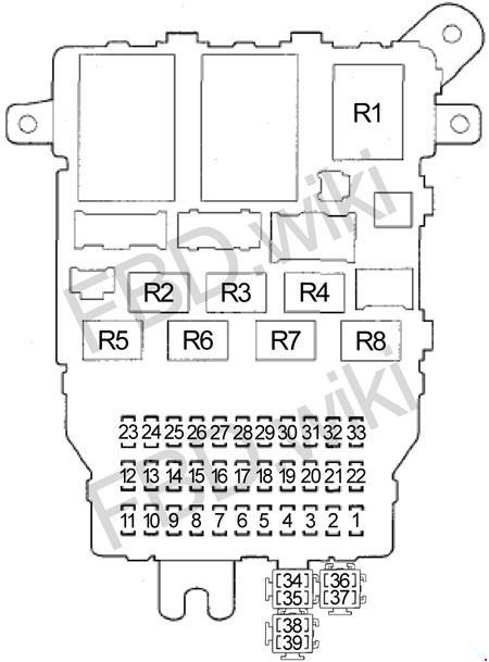 Acura MDX (2007-2013) Fuse Box Diagram