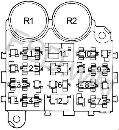 Jeep Grand Wagoneer (1989-1991) Fuse Box Diagram