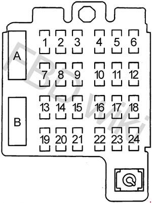 1995 Gmc Sierra Fuse Box Diagram : 9f038 2006 Durango Fuse