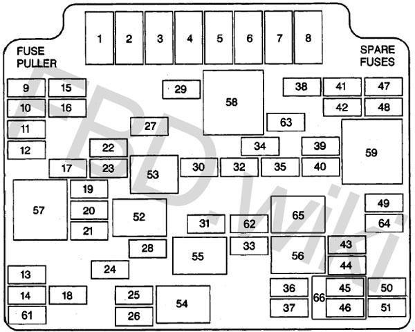 Chevy Blazer, GMC Jimmy and Envoy (1995-2005) Fuse Box Diagram