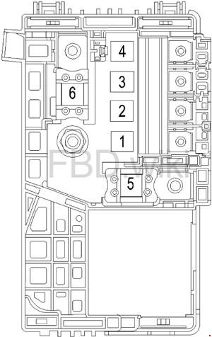 2013-2015 Chevy Malibu Fuse Box Diagram