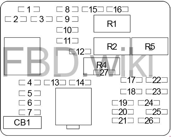 '03-'09 Hummer H2 Fuse Box Diagram