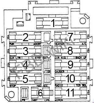 '77-'81 Chevy Camaro Fuse Box Diagram