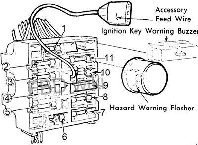 '75-'78 Ford LTD & Mercury Marquis Fuse Box Diagram