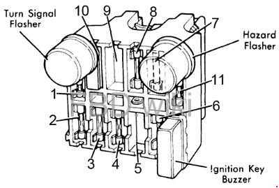 '74-'76 Mercury Cougar Fuse Box Diagram