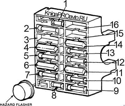 '70-'79 Lincoln Continental Fuse Box Diagram