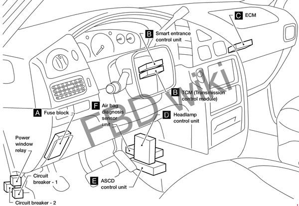 '98-'02 Nissan Quest (V41) Fuse Box Diagram