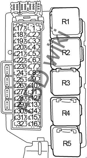 '98-'02 Nissan Quest (V41) Fuse Box Diagram