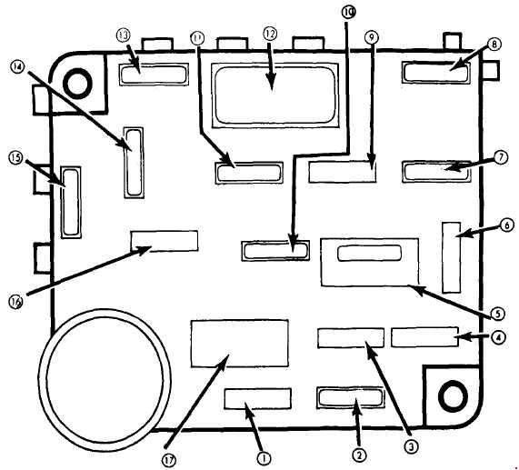 '80-'82 Ford Thunderbird, Mercury Cougar XR-7 Fuse Box Diagram