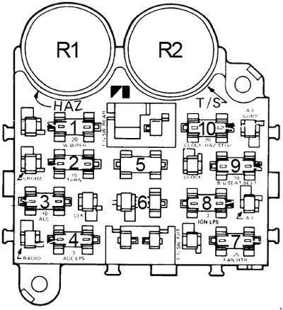 '72-'83 Jeep Wagoneer & Cherokee Fuse Box Diagram