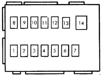 '89-'94 Suzuki Cultus (Swift) Fuse Box Diagram