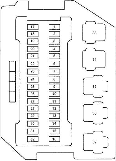 '92-'98 Mercury Villager Fuse Box Diagram