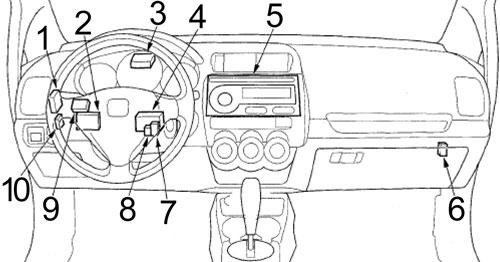 '06-'08 Honda Fit Fuse Box Diagram