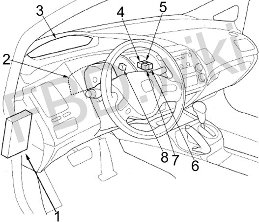 '06-'11 Honda Civic Fuse Box Diagram
