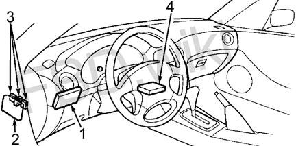 '92-'95 Honda Civic & del Sol Fuse Diagram