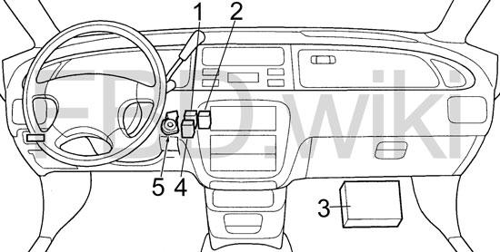 '94-'99 Honda Odyssey Fuse Diagram