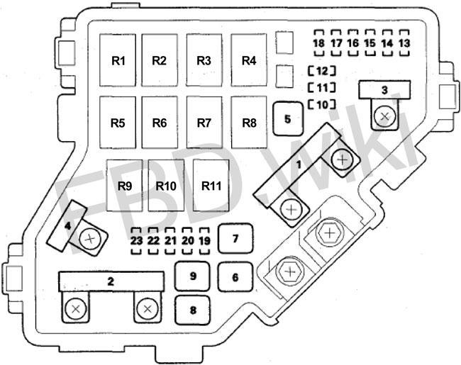2011 Subaru Impreza Fuse Diagram : Fuse Box Subaru Legacy