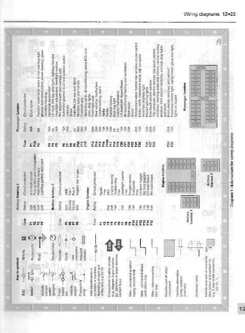 Схемы электрооборудования PEUGEOT 406 1996-1997 » Схемы