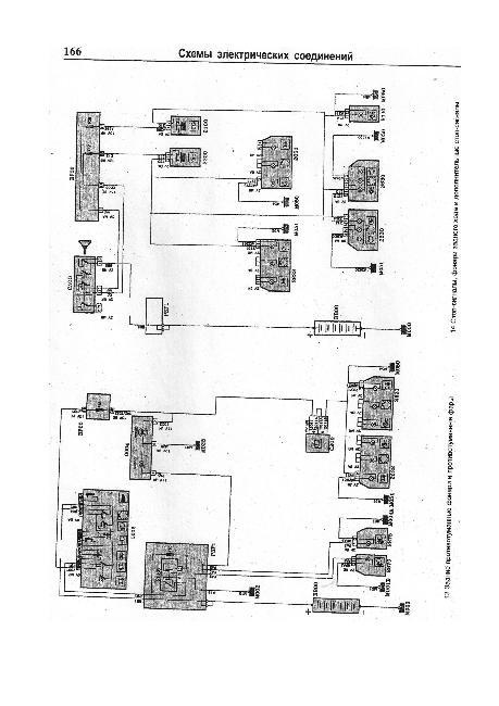 Электрические схемы Citroen Evasion / Jumpy, Peugeot 806