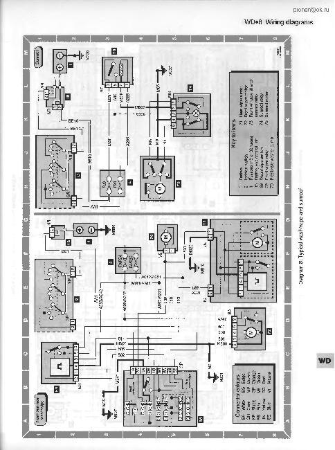 Схемы электрооборудования Peugeot 306 с 1993-1995 » Схемы