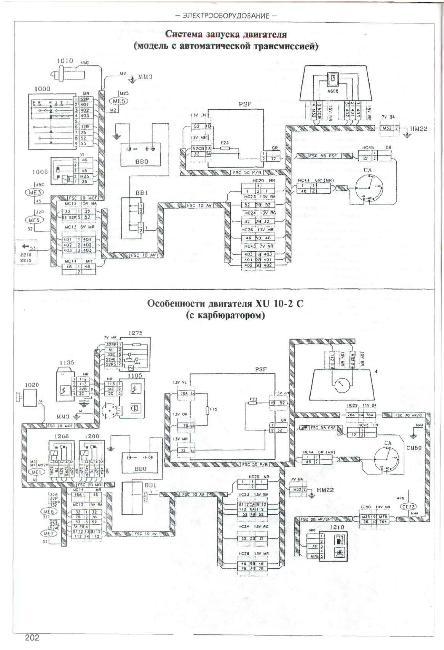 Принципиальные электрические схемы Peugeot 605 SRI » Схемы