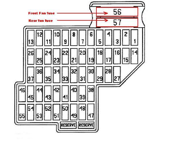 porsche 996 fuse panel diagram