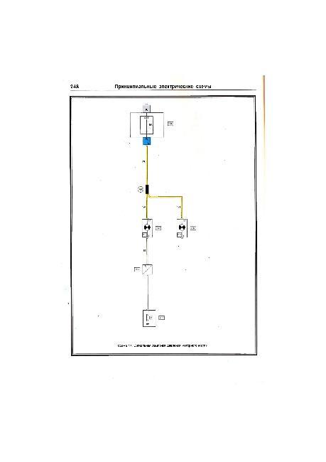 Цветные схемы электрооборудования Renault Megane / Scenic