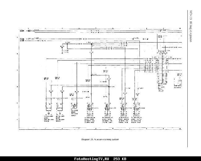 Электрическая схема Ford Granada / Scorpio » Схемы