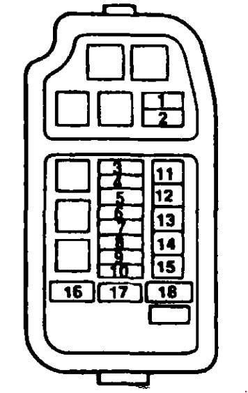 Предохранители MITSUBISHI COLT / LANCER 1993-2003 » Схемы
