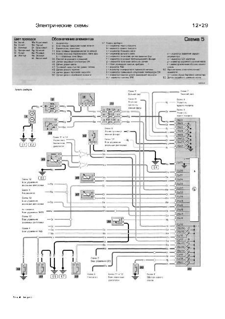 Схема предохранителей + электрические схемы RENAULT MEGANE