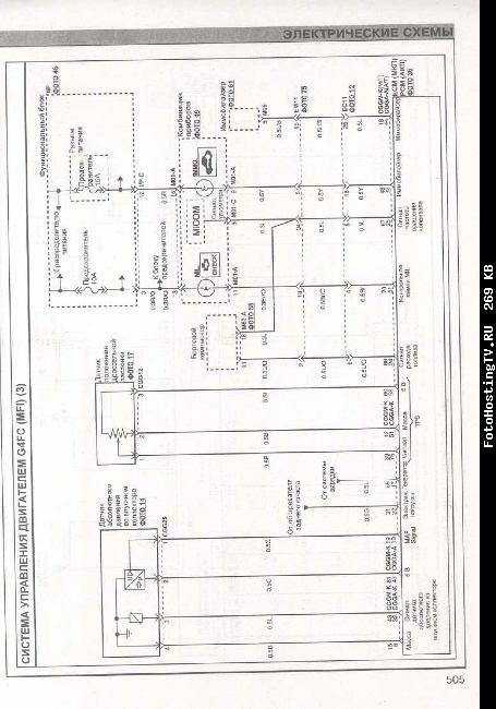 Схемы электрооборудования KIA CEED с 2007 » Схемы