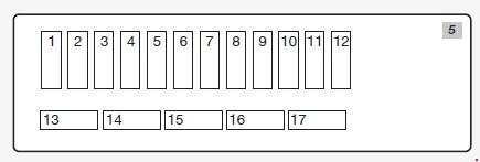 Перечень предохранители Nissan Micra (K12) » Схемы