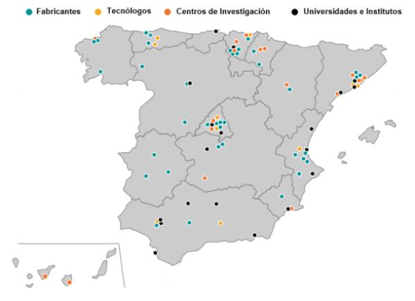 Mapa de Capacidades FOTOPLAT