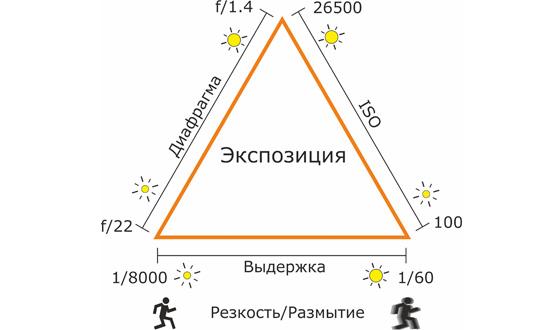 त्रिभुज प्रदर्शनी