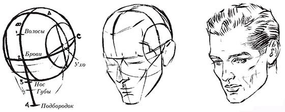 arcot rajzolni