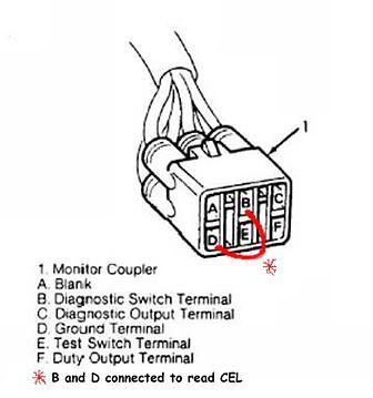 1996 Geo Metro Fuse Diagram Suzuki 88 Duda Test Check Engine Conector Cinco Pines