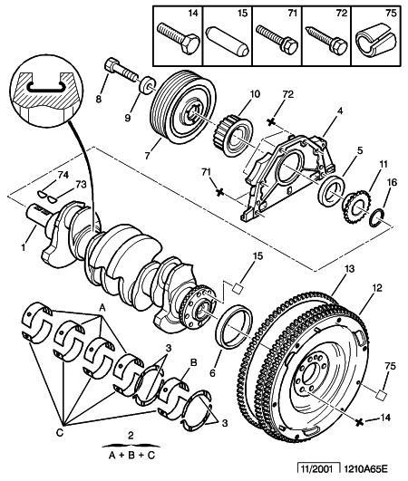 Motor En Ralenti Inestable