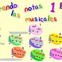 Aprender las notas musicales. Página buena.