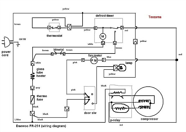 Ezgo Fr Switch Wiring Diagram Ezgo RXV Wiring Diagram ~ ODICIS