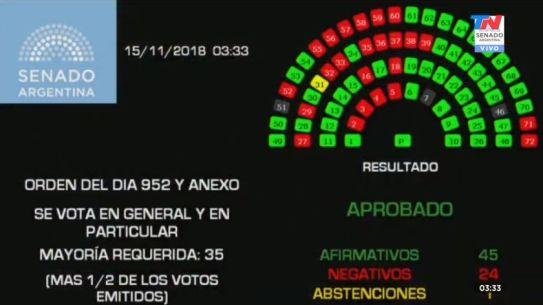 Resultado de imagen de argentina presupuesto 2019