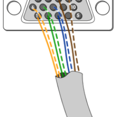 Vga To Component Wiring Diagram Subwoofer Diagrams Understand Ohm S Law Cable Por Componentes A En Off-topic › Miscelánea