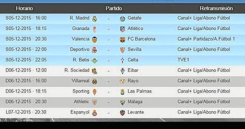Todos los horarios de la jornada 14 en la Liga BBVA ⋆