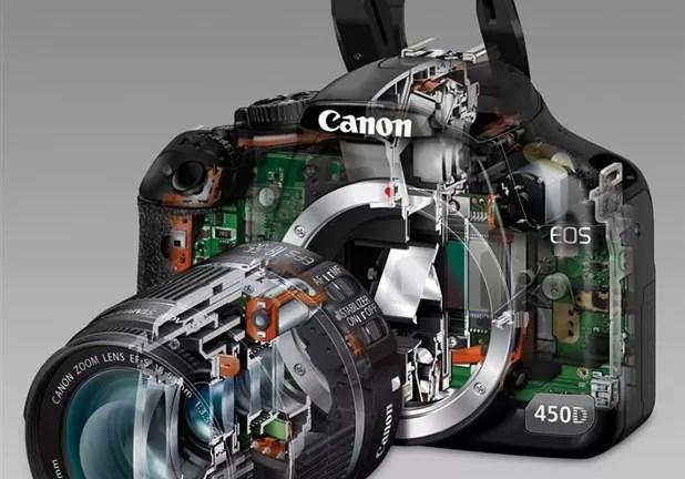 Cámara Réflex Canon por dentro