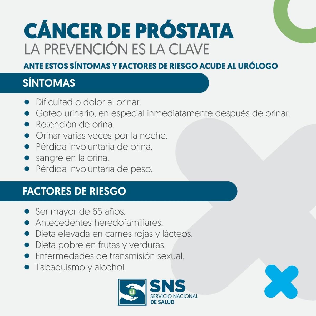 Screening do câncer de próstata: a luta continua - PEBMED