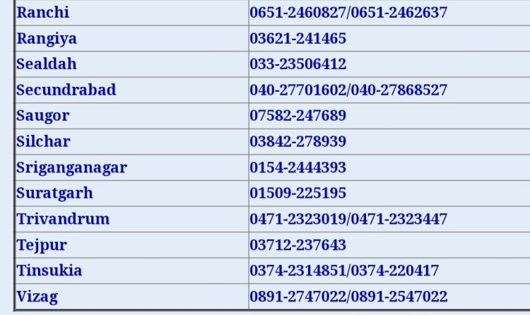 All MCO Contact Number and FAX Number