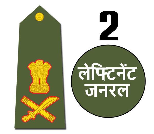 इंडियन आर्मी रैंक लेफ्टिनेंट जनरल