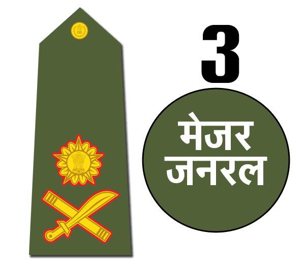 इंडियन आर्मी रैंक मेजर जनरल
