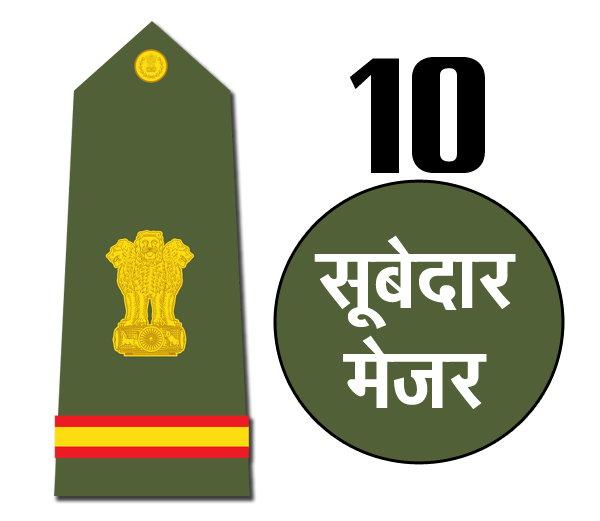Indian army rank subedar major