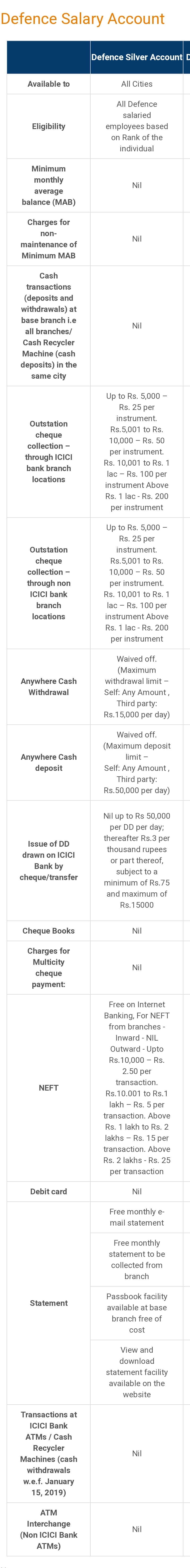 ICICI Bank DSP Account
