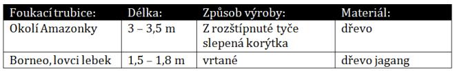sipy2